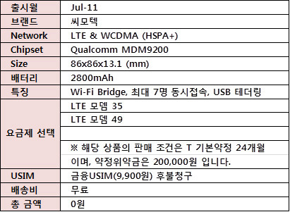 씨모텍 CLR-1000KS, LTE 모뎀