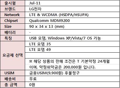 LG전자 LG-SD711, LTE 모뎀