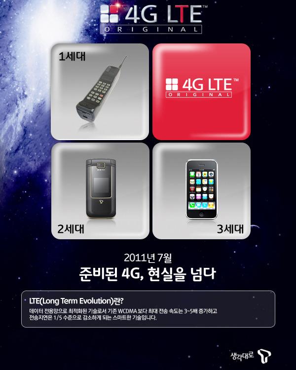 4G LTE 스크랩 이벤트, 맥북에어