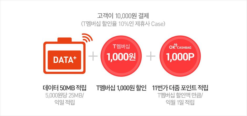 160615-Tdata-plus-membership_7