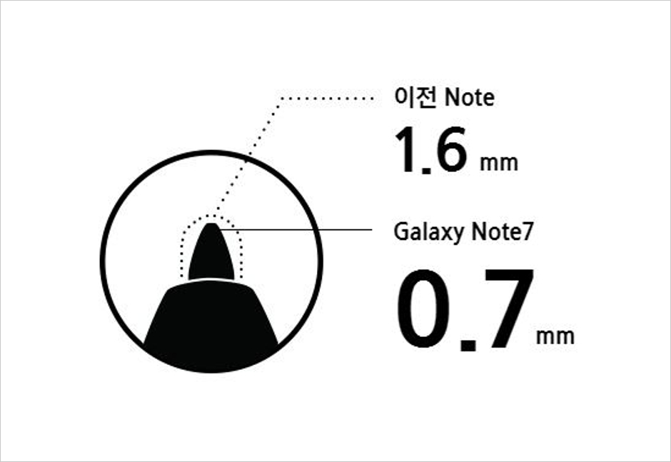 160811-galaxy-note7-review_20_1
