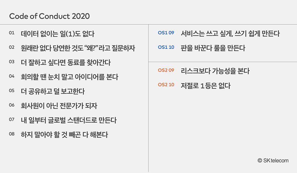 SKT, SK텔레콤, 기업문화, CoC, CoC2020, SKT기업문화