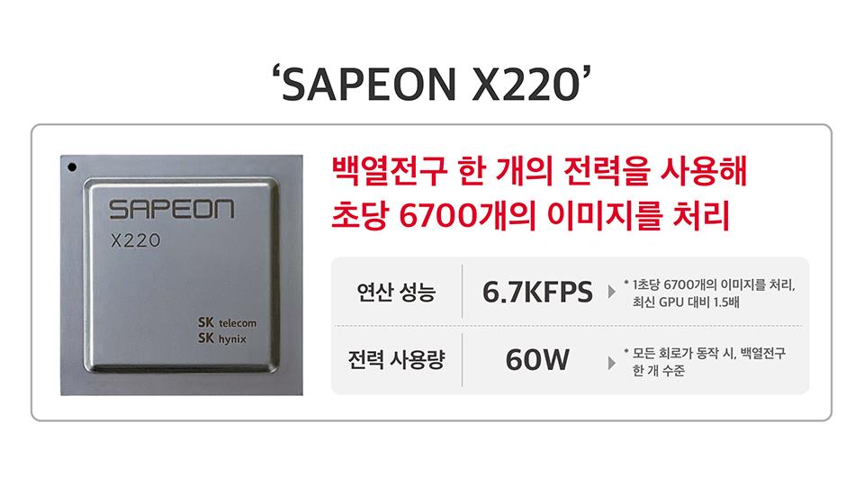 SAPEON X220, 사피온 X220, AI 반도체, 인공지능 반도체, NPU
