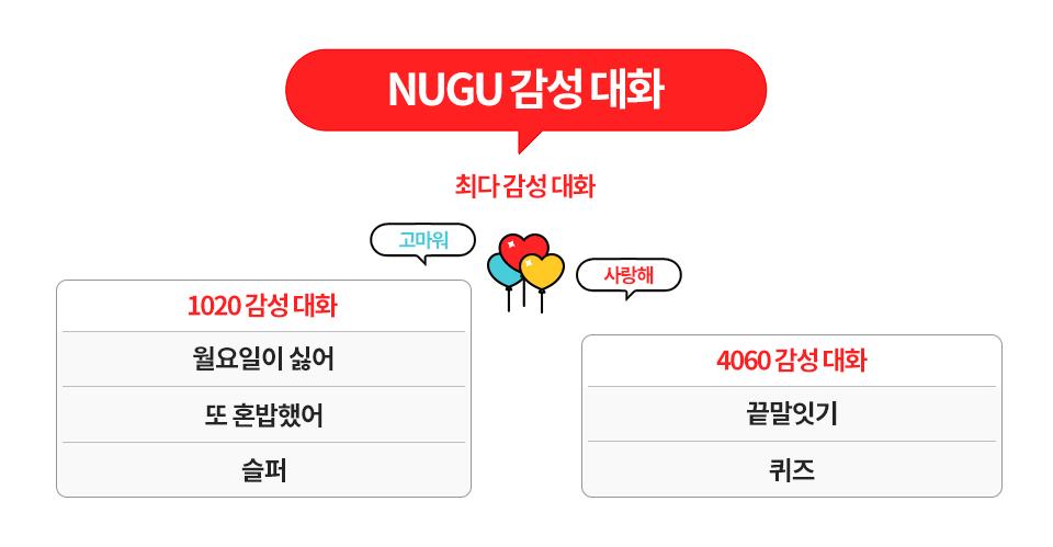 누구랭킹, NUGU, 누구, NUGU 랭킹, 2020년 트렌드