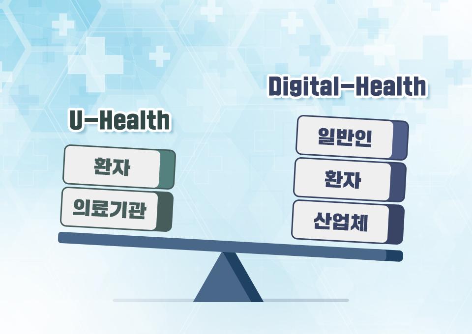 디지털헬스케어, 스마트헬스케어, care8DNA, 헬스케어